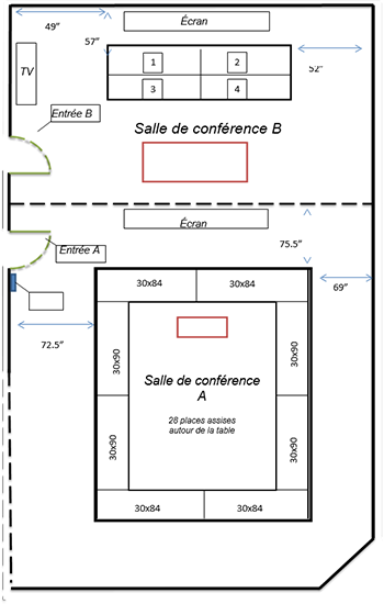 Layout of Conference rooms AB